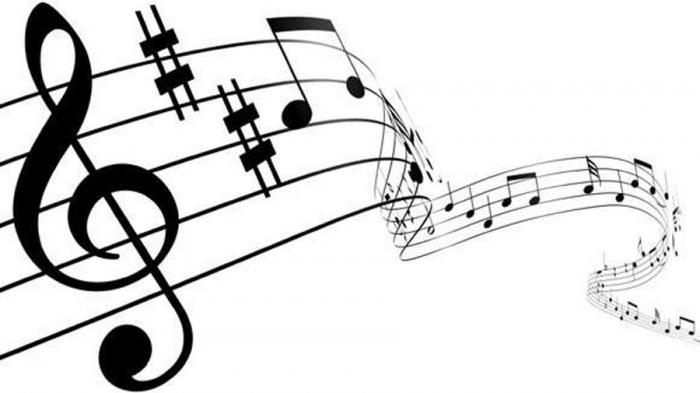 Tempo Musik – Pengertian , Jenis Hingga Cara Menghitungnya  !